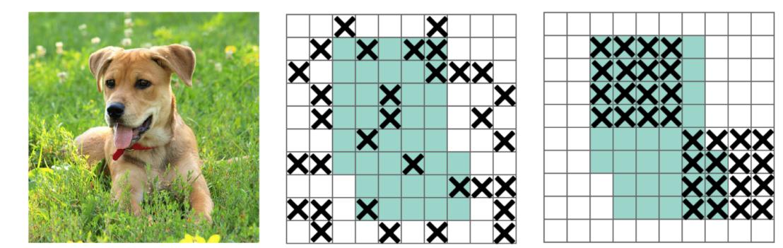 yolov4_dropblock
